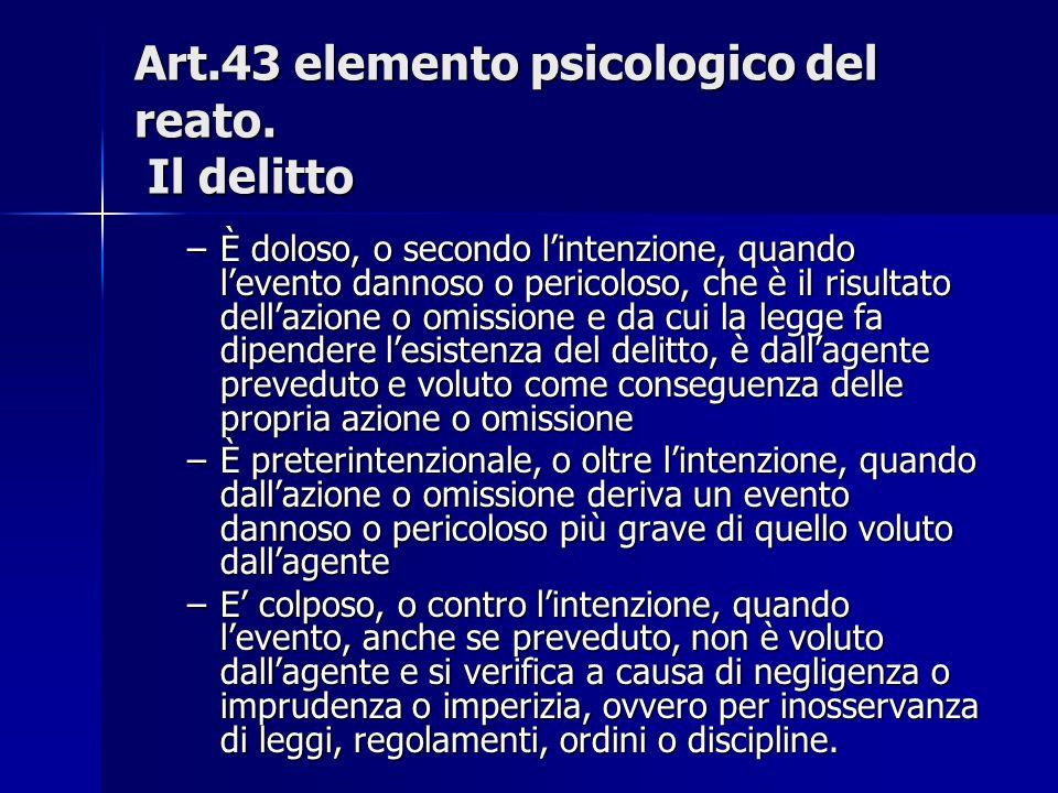 Art.43 elemento psicologico del reato. Il delitto –È doloso, o secondo lintenzione, quando levento dannoso o pericoloso, che è il risultato dellazione
