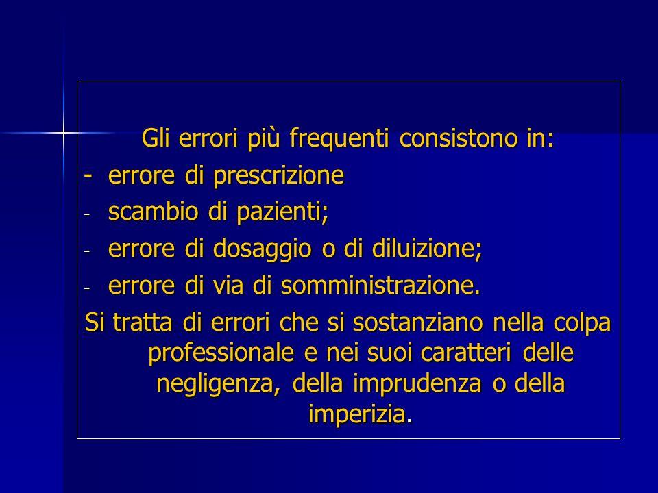 Gli errori più frequenti consistono in: - errore di prescrizione - scambio di pazienti; - errore di dosaggio o di diluizione; - errore di via di sommi