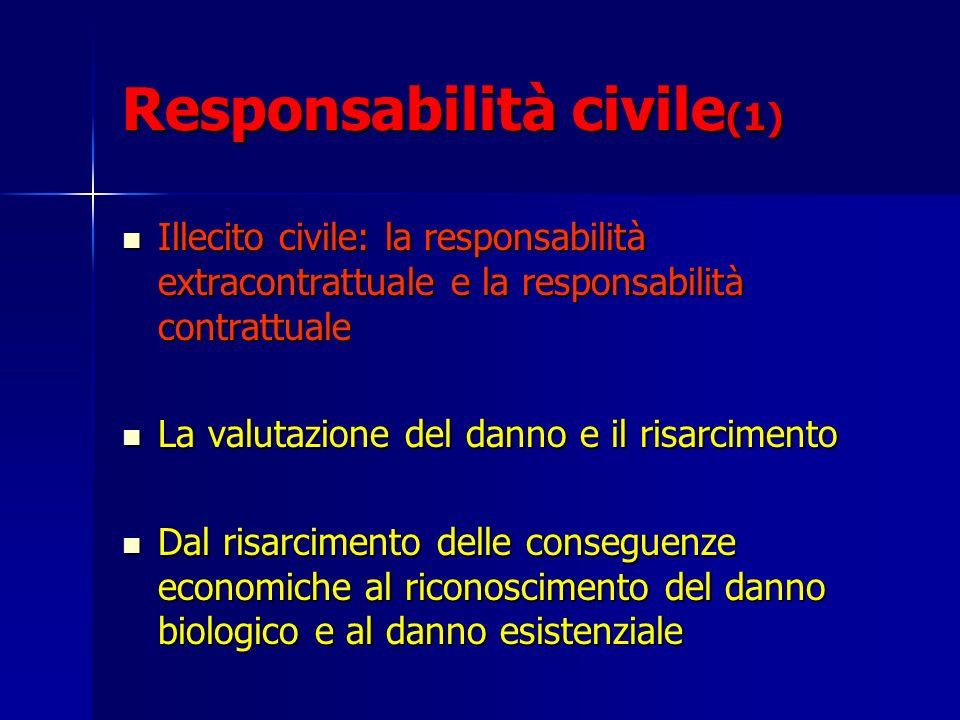 Responsabilità civile (1) Illecito civile: la responsabilità extracontrattuale e la responsabilità contrattuale Illecito civile: la responsabilità ext