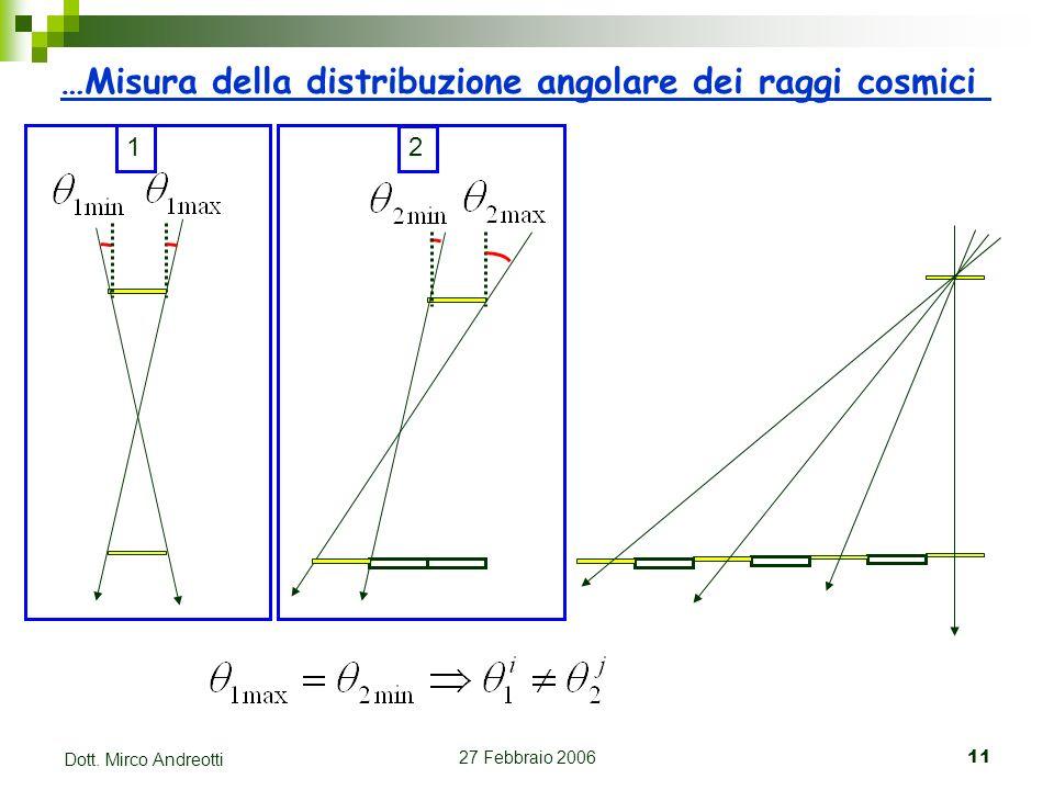 27 Febbraio 200611 Dott. Mirco Andreotti …Misura della distribuzione angolare dei raggi cosmici 1 2