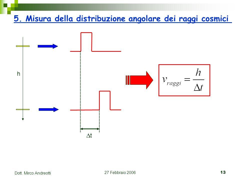 27 Febbraio 200613 Dott. Mirco Andreotti 5. Misura della distribuzione angolare dei raggi cosmici h t