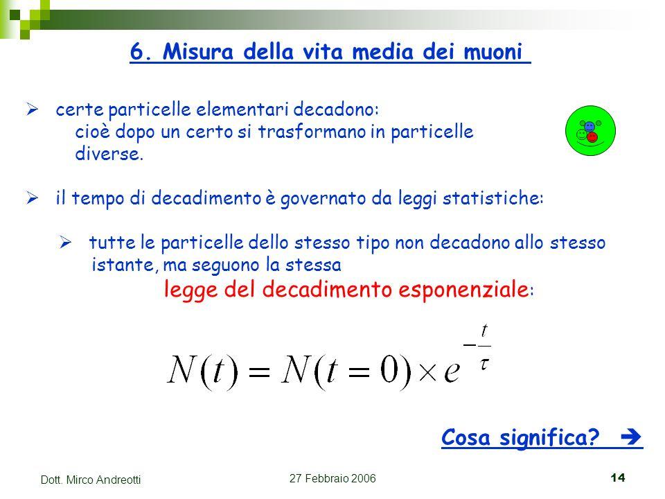 27 Febbraio 200614 Dott. Mirco Andreotti 6. Misura della vita media dei muoni certe particelle elementari decadono: cioè dopo un certo si trasformano