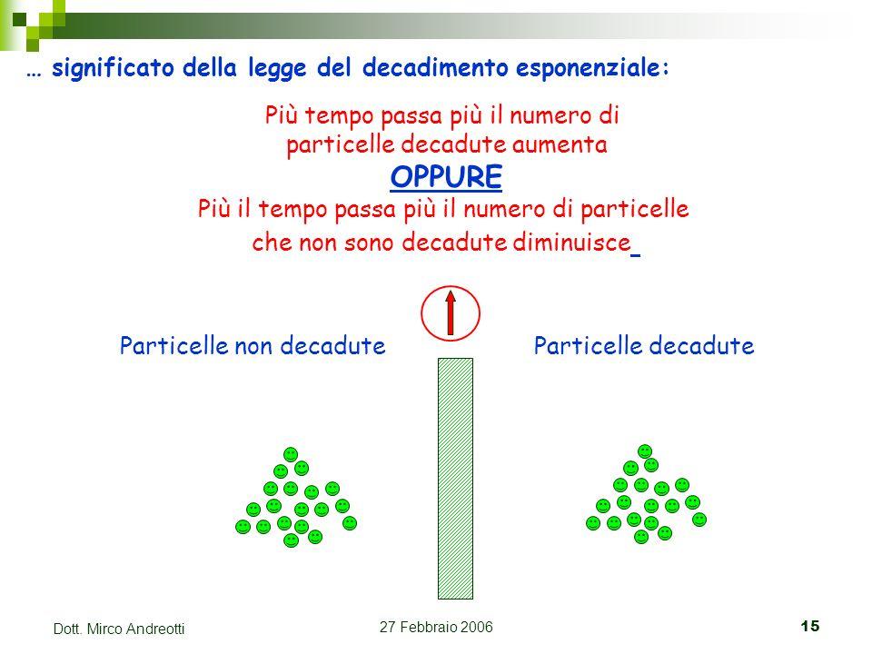 27 Febbraio 200615 Dott. Mirco Andreotti … significato della legge del decadimento esponenziale: Più tempo passa più il numero di particelle decadute
