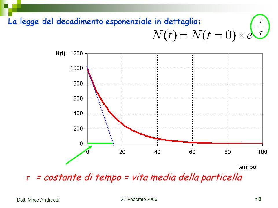 27 Febbraio 200616 Dott. Mirco Andreotti La legge del decadimento esponenziale in dettaglio: = costante di tempo = vita media della particella