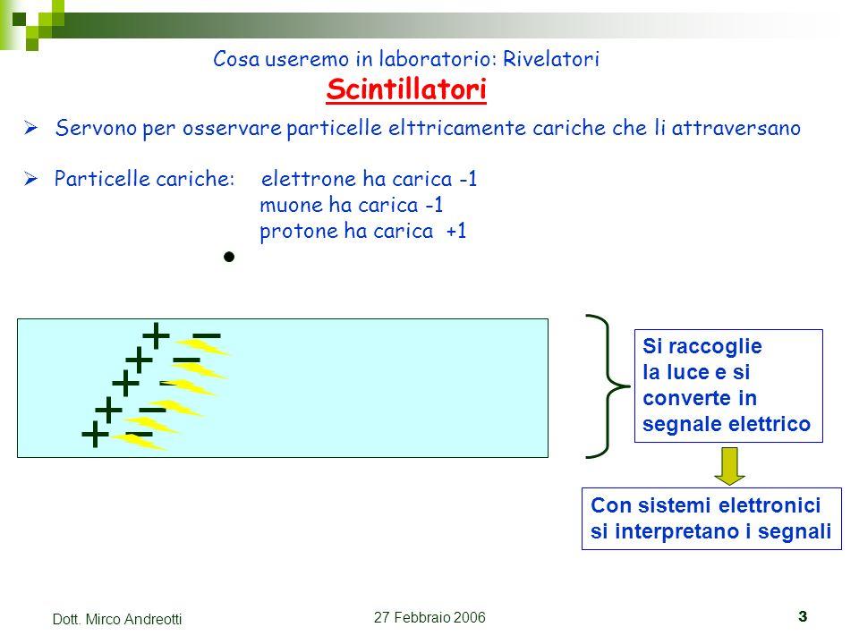 27 Febbraio 20063 Dott. Mirco Andreotti Cosa useremo in laboratorio: Rivelatori Scintillatori Servono per osservare particelle elttricamente cariche c