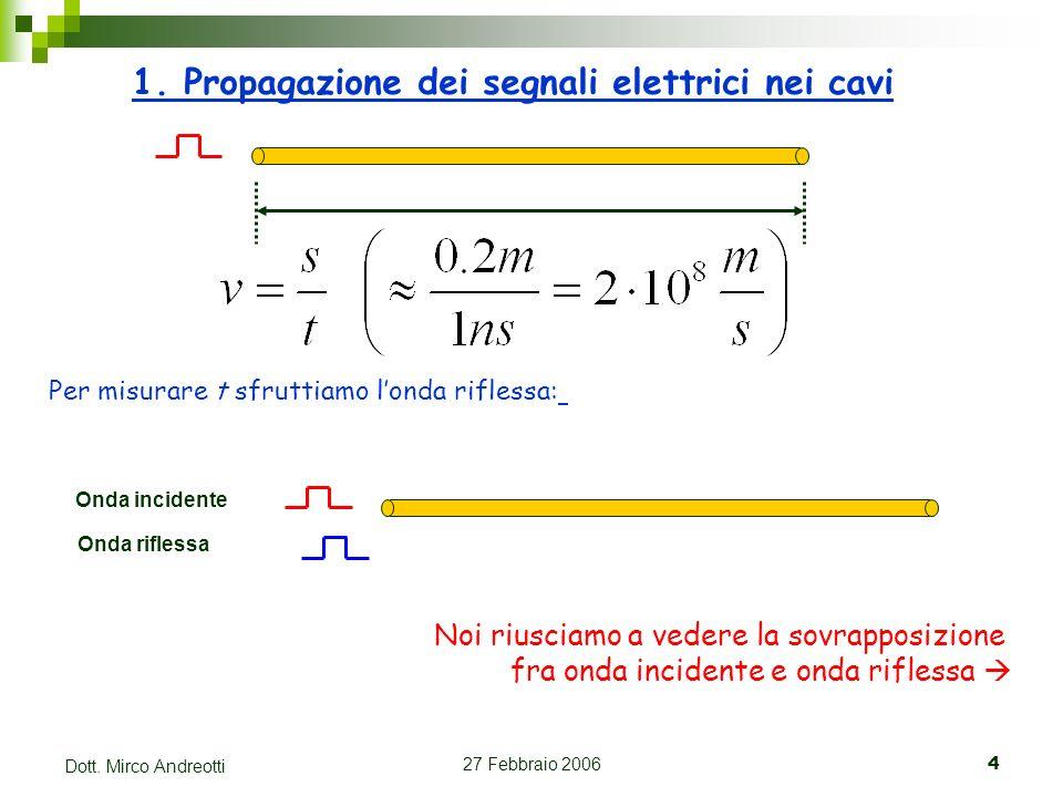 27 Febbraio 20064 Dott. Mirco Andreotti 1. Propagazione dei segnali elettrici nei cavi Per misurare t sfruttiamo londa riflessa: Onda incidente Onda r