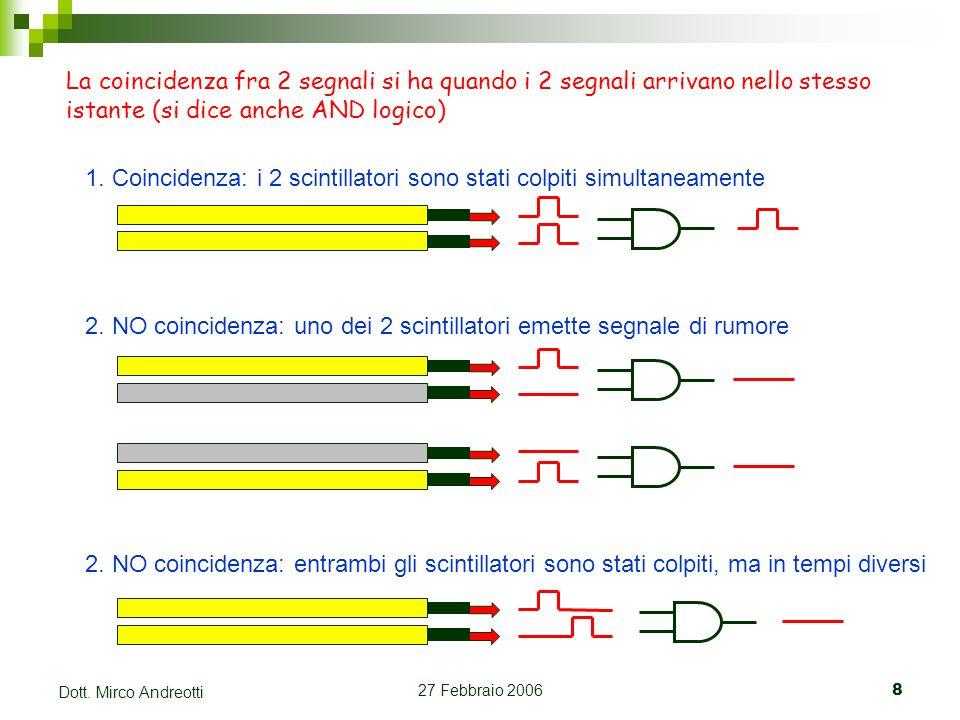 27 Febbraio 20068 Dott. Mirco Andreotti La coincidenza fra 2 segnali si ha quando i 2 segnali arrivano nello stesso istante (si dice anche AND logico)
