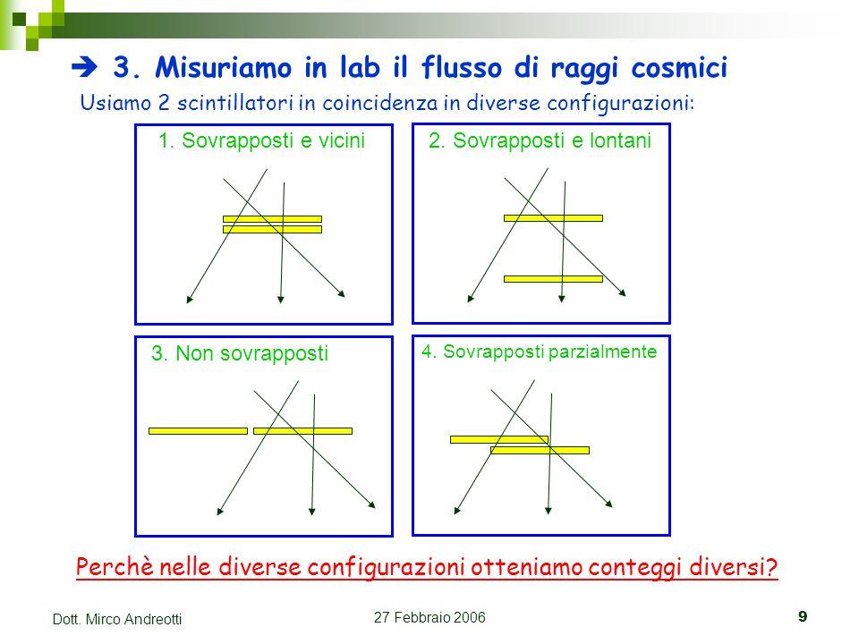 27 Febbraio 20069 Dott. Mirco Andreotti 3. Misuriamo in lab il flusso di raggi cosmici Usiamo 2 scintillatori in coincidenza in diverse configurazioni