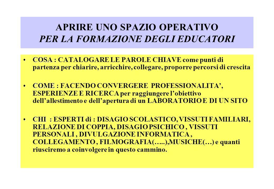 APRIRE UNO SPAZIO OPERATIVO PER LA FORMAZIONE DEGLI EDUCATORI COSA :COSA : CATALOGARE LE PAROLE CHIAVE come punti di partenza per chiarire, arricchire