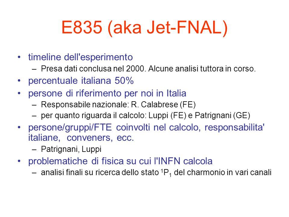 E835 (aka Jet-FNAL) modalita di analisi: fatta dove, come, tipi/quantita di dati e loro localizzazione, produzioni MC, storage –La parte di calcolo dell esperimento e ormai quasi totalmente di responsabilita italiana.