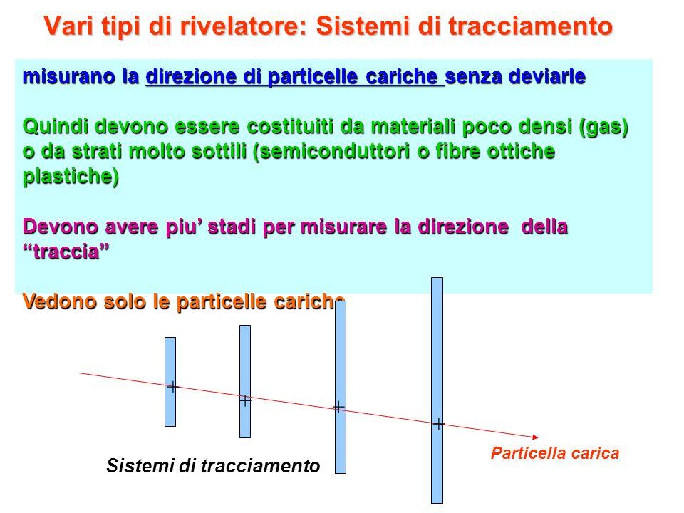 Vari tipi di rivelatore: Sistemi di tracciamento misurano la direzione di particelle cariche senza deviarle Quindi devono essere costituiti da materia
