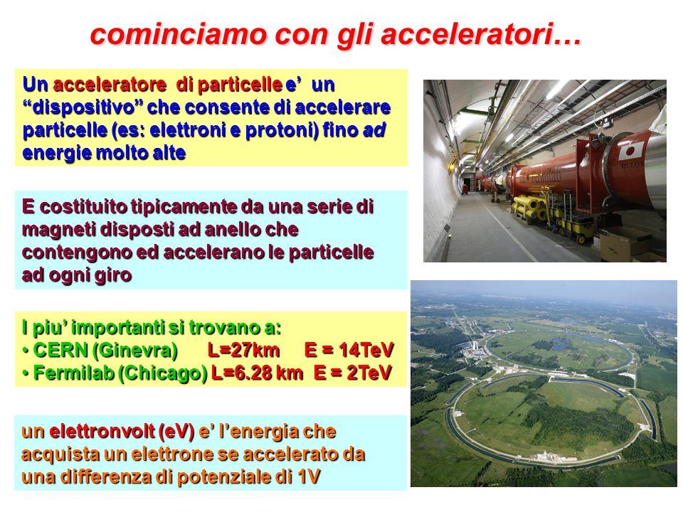 cominciamo con gli acceleratori… Un acceleratore di particelle e un dispositivo che consente di accelerare particelle (es: elettroni e protoni) fino a