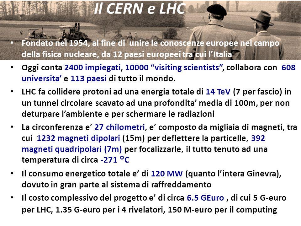 Il CERN e LHC Fondato nel 1954, al fine di unire le conoscenze europee nel campo della fisica nucleare, da 12 paesi europeei tra cui lItalia Oggi cont