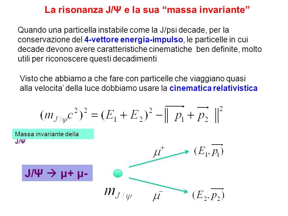 La risonanza J/Ψ e la sua massa invariante Quando una particella instabile come la J/psi decade, per la conservazione del 4-vettore energia-impulso, l