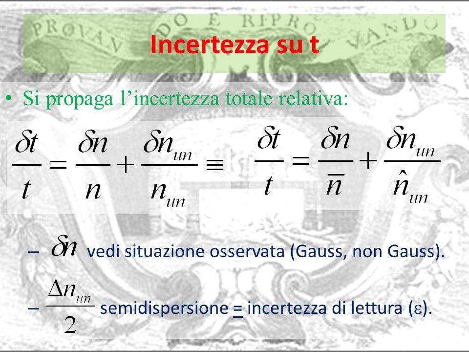 Incertezza su t Si propaga lincertezza totale relativa: – vedi situazione osservata (Gauss, non Gauss). – semidispersione = incertezza di lettura ( ).