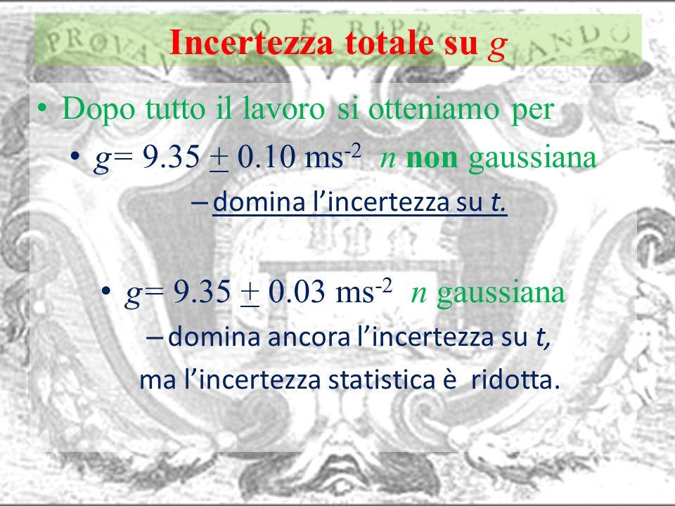 Incertezza totale su g Dopo tutto il lavoro si otteniamo per g= 9.35 + 0.10 ms -2 n non gaussiana – domina lincertezza su t. g= 9.35 + 0.03 ms -2 n ga