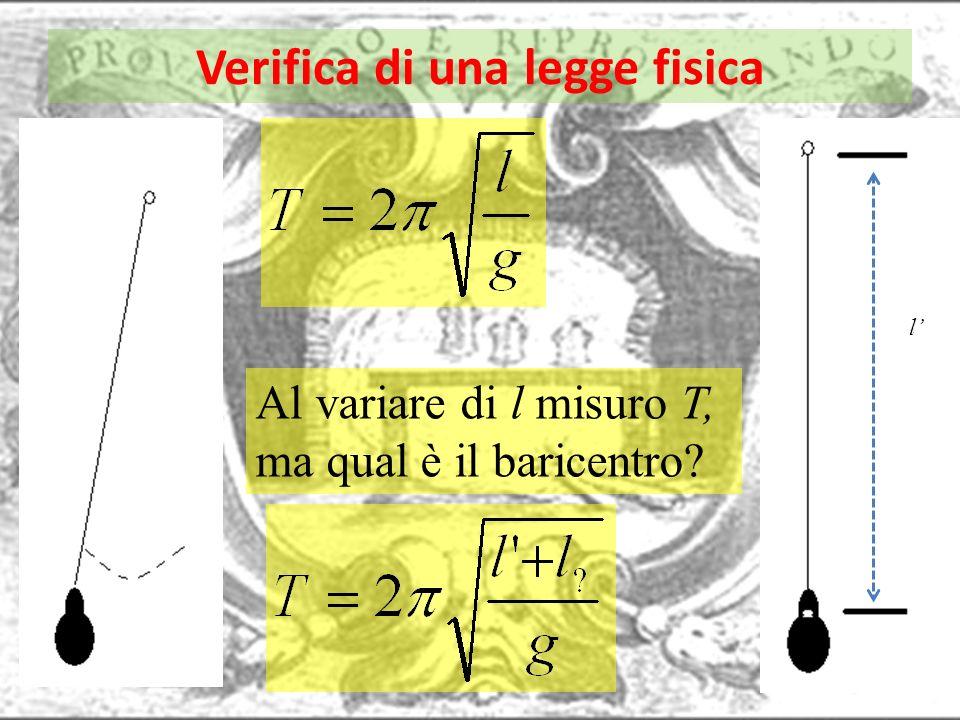 Verifica di una legge fisica Al variare di l misuro T, ma qual è il baricentro? l