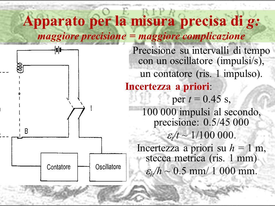 Apparato per la misura precisa di g: maggiore precisione = maggiore complicazione Precisione su intervalli di tempo con un oscillatore (impulsi/s), un