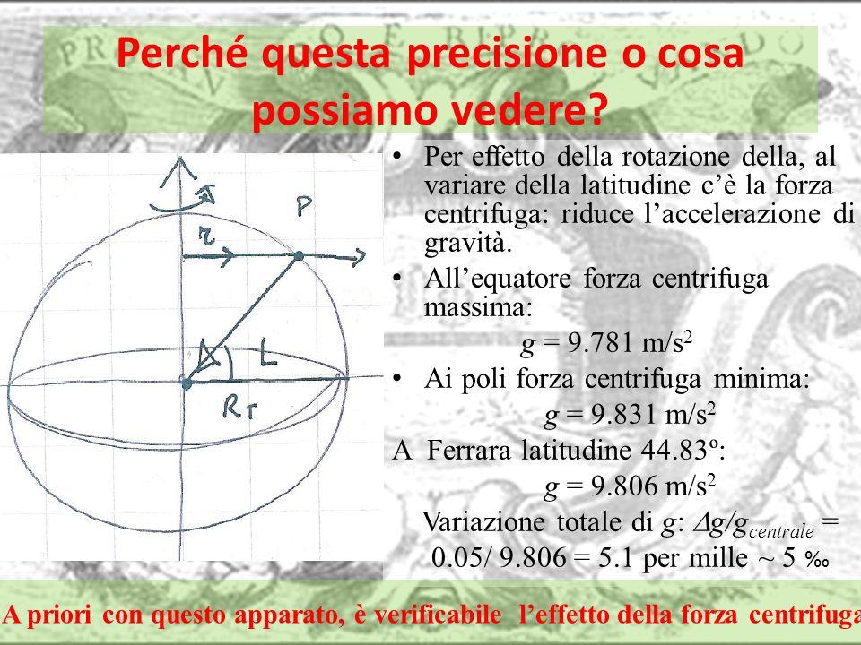 Perché questa precisione o cosa possiamo vedere? Per effetto della rotazione della, al variare della latitudine cè la forza centrifuga: riduce laccele