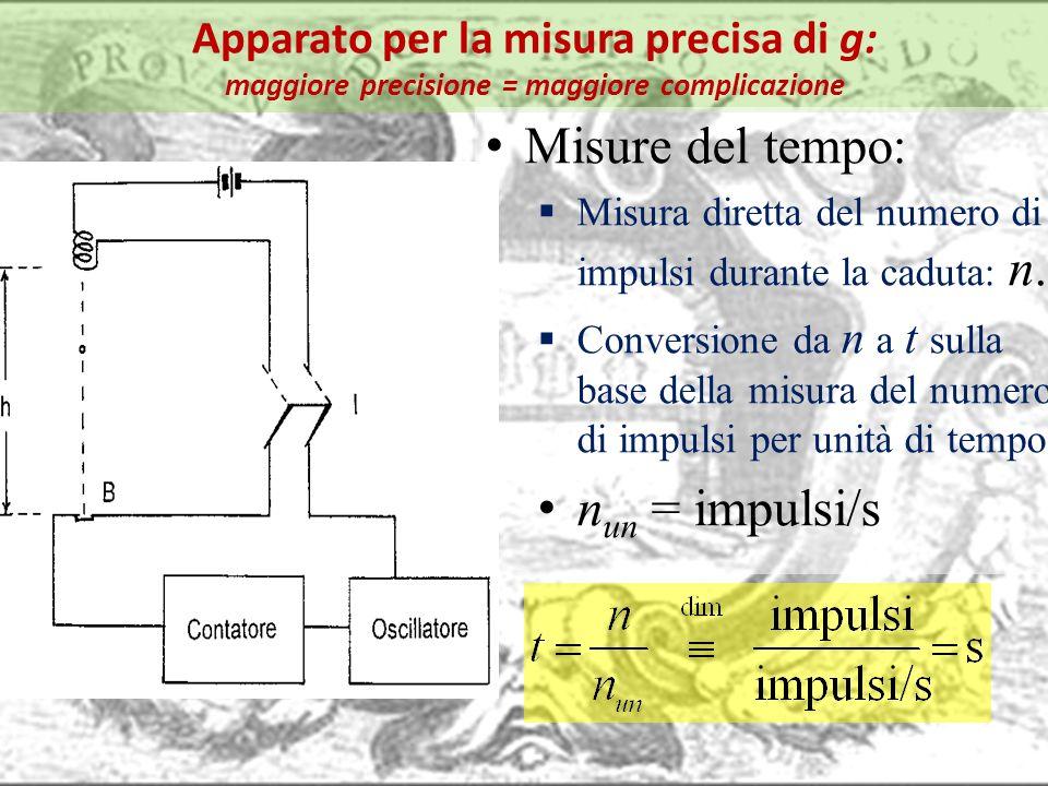 Apparato per la misura precisa di g: maggiore precisione = maggiore complicazione Misure del tempo: Misura diretta del numero di impulsi durante la ca