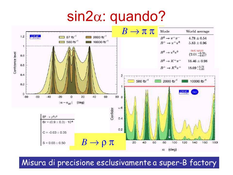 sin2 : quando? Misura di precisione esclusivamente a super-B factory