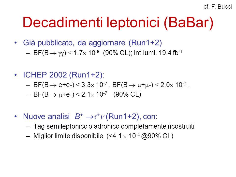 Decadimenti leptonici (BaBar) Già pubblicato, da aggiornare (Run1+2) –BF(B ) < 1.7 10 -6 (90% CL); int.lumi. 19.4 fb -1 ICHEP 2002 (Run1+2): –BF(B e+e
