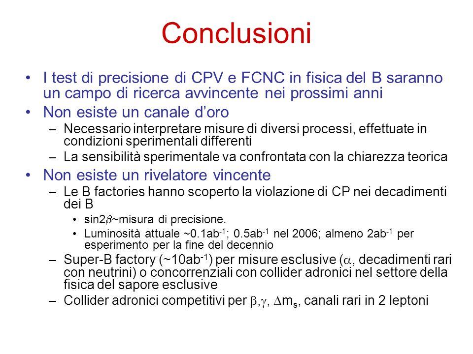 Conclusioni I test di precisione di CPV e FCNC in fisica del B saranno un campo di ricerca avvincente nei prossimi anni Non esiste un canale doro –Nec