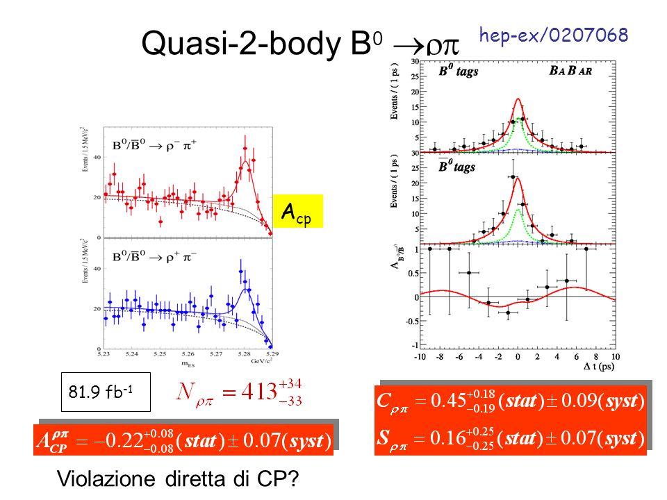 Quasi-2-body B 0 A cp hep-ex/0207068 81.9 fb -1 Violazione diretta di CP?