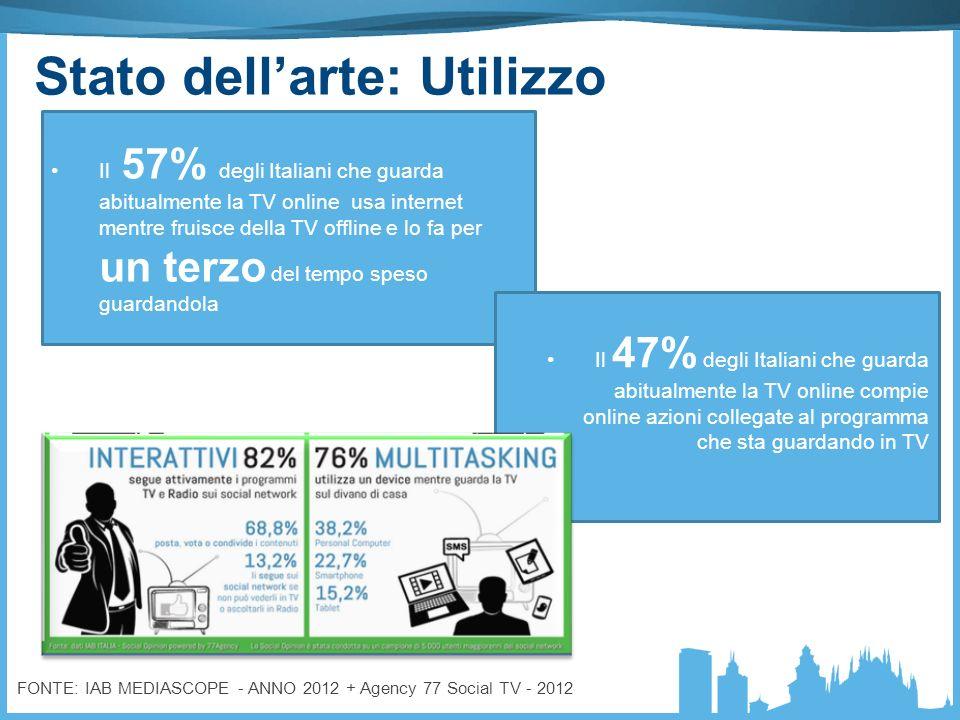 Il 57% degli Italiani che guarda abitualmente la TV online usa internet mentre fruisce della TV offline e lo fa per un terzo del tempo speso guardando