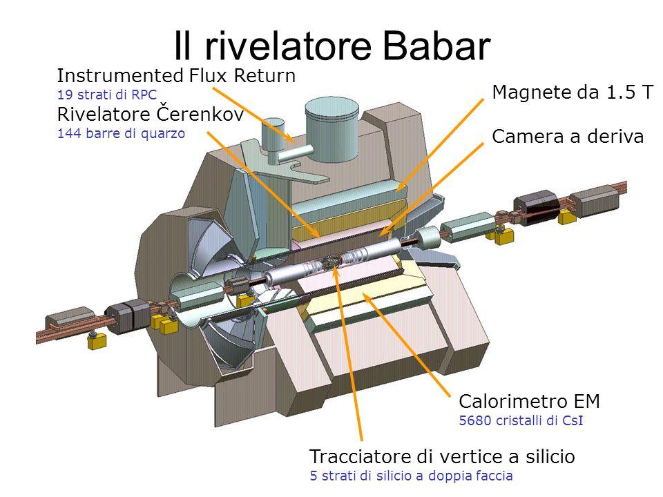 Il rivelatore Babar Instrumented Flux Return 19 strati di RPC Magnete da 1.5 T Rivelatore Čerenkov 144 barre di quarzo Camera a deriva Calorimetro EM 5680 cristalli di CsI Tracciatore di vertice a silicio 5 strati di silicio a doppia faccia