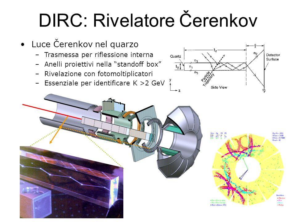 DIRC: Rivelatore Čerenkov Luce Čerenkov nel quarzo –Trasmessa per riflessione interna –Anelli proiettivi nella standoff box –Rivelazione con fotomoltiplicatori –Essenziale per identificare K >2 GeV