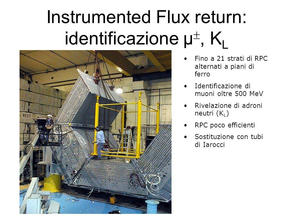Instrumented Flux return: identificazione μ, K L Fino a 21 strati di RPC alternati a piani di ferro Identificazione di muoni oltre 500 MeV Rivelazione di adroni neutri (K L ) RPC poco efficienti Sostituzione con tubi di Iarocci