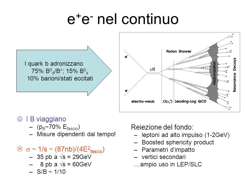 I quark b adronizzano 75% B 0 d /B + ; 15% B 0 s 10% barioni/stati eccitati e + e - nel continuo I B viaggiano –(p B ~70% E fascio ) –Misure dipendenti dal tempo.