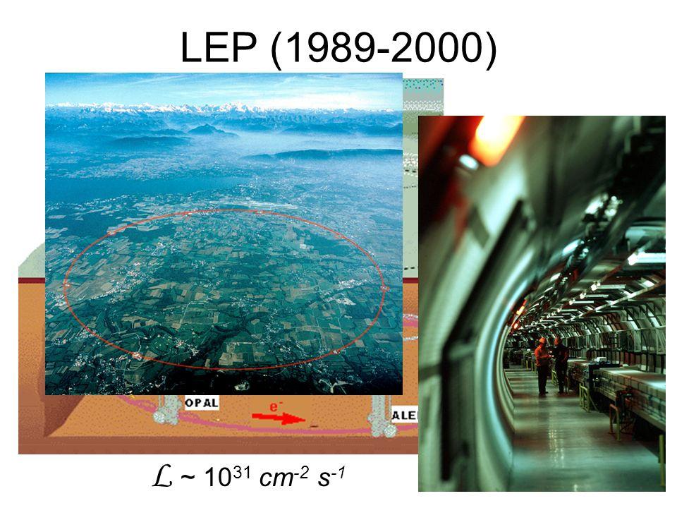 LEP (1989-2000) L ~ 10 31 cm -2 s -1