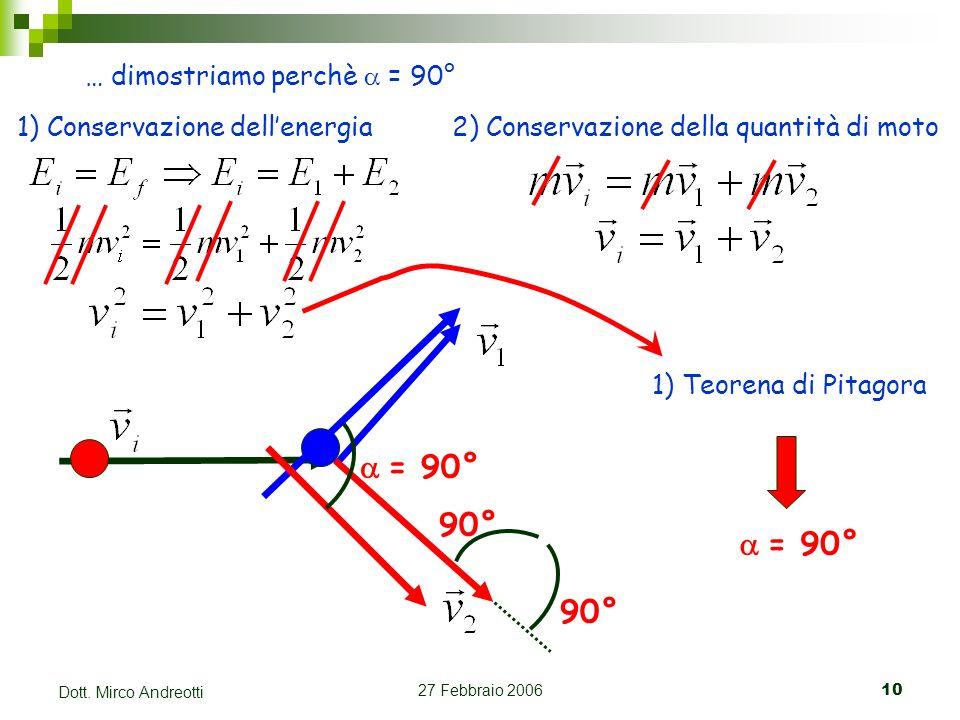 27 Febbraio 200610 Dott. Mirco Andreotti … dimostriamo perchè = 90° 1) Conservazione dellenergia2) Conservazione della quantità di moto = 90° 1) Teore
