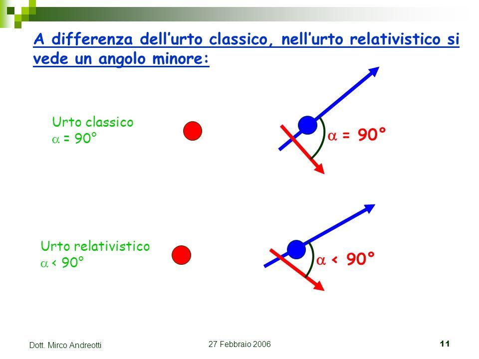 27 Febbraio 200611 Dott. Mirco Andreotti A differenza dellurto classico, nellurto relativistico si vede un angolo minore: Urto classico = 90° Urto rel