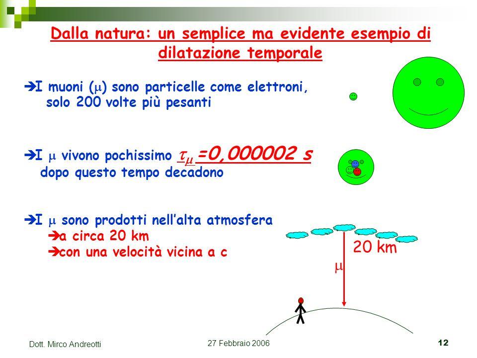27 Febbraio 200612 Dott. Mirco Andreotti Dalla natura: un semplice ma evidente esempio di dilatazione temporale I muoni ( ) sono particelle come elett
