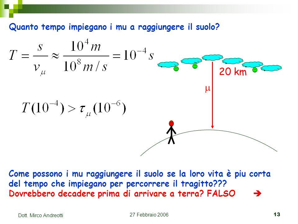 27 Febbraio 200613 Dott. Mirco Andreotti Quanto tempo impiegano i mu a raggiungere il suolo? 20 km Come possono i mu raggiungere il suolo se la loro v