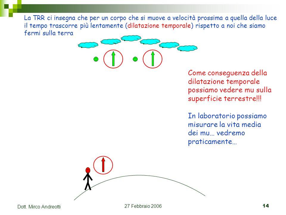 27 Febbraio 200614 Dott. Mirco Andreotti La TRR ci insegna che per un corpo che si muove a velocità prossima a quella della luce il tempo trascorre pi