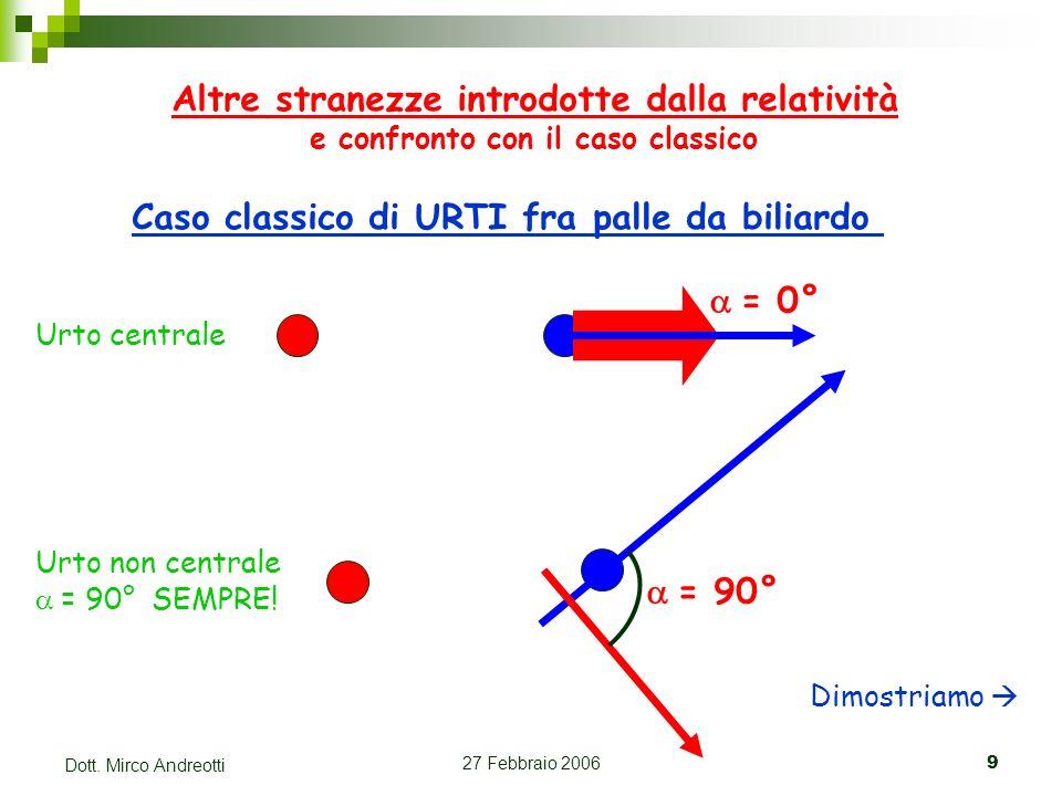 27 Febbraio 20069 Dott. Mirco Andreotti Altre stranezze introdotte dalla relatività e confronto con il caso classico Caso classico di URTI fra palle d