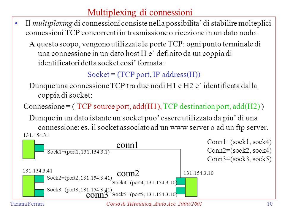 Tiziana FerrariCorso di Telematica, Anno Acc. 2000/200110 Multiplexing di connessioni Il multiplexing di connessioni consiste nella possibilita di sta
