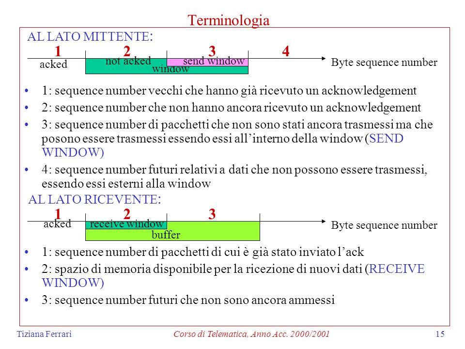 Tiziana FerrariCorso di Telematica, Anno Acc. 2000/200115 Terminologia 1: sequence number vecchi che hanno già ricevuto un acknowledgement 2: sequence