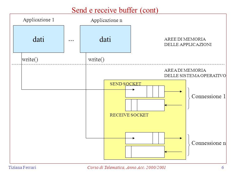 Tiziana FerrariCorso di Telematica, Anno Acc. 2000/20016 Send e receive buffer (cont) dati Applicazione 1 Applicazione n... Connessione 1 Connessione
