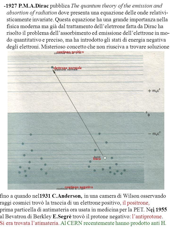 11 -1927 P.M.A.Dirac pubblica The quantum theory of the emission and absortion of radiation dove presenta una equazione delle onde relativi- sticament