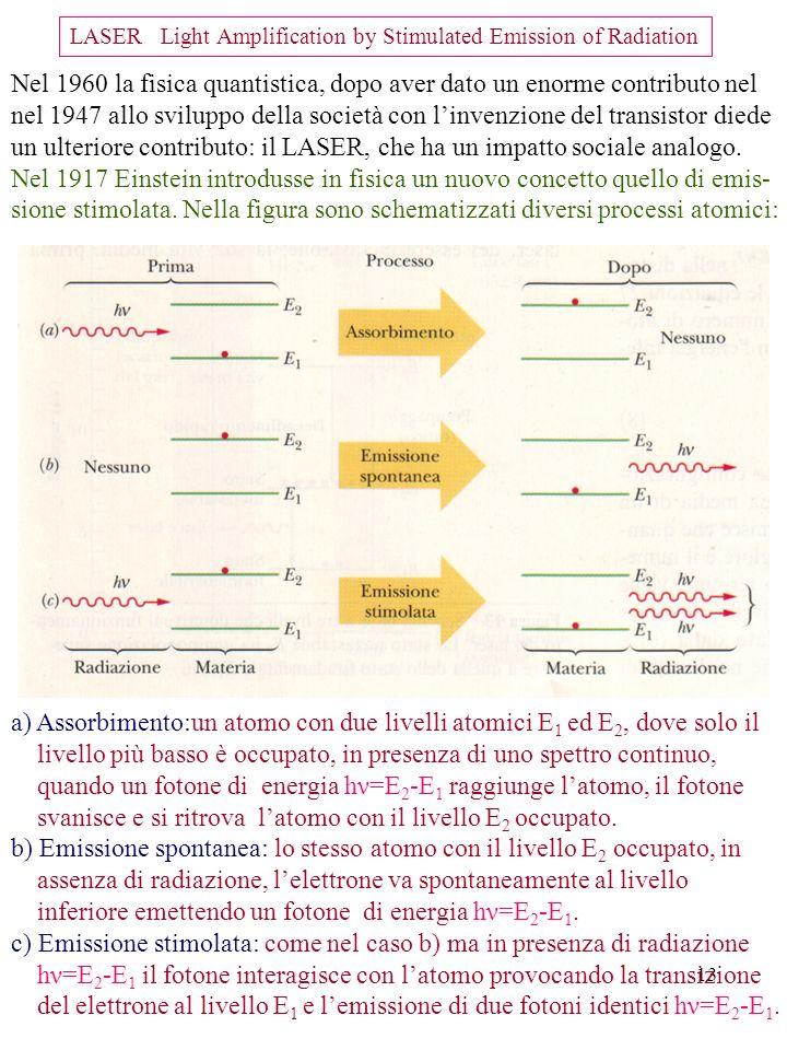 13 LASER Light Amplification by Stimulated Emission of Radiation Nel 1960 la fisica quantistica, dopo aver dato un enorme contributo nel nel 1947 allo