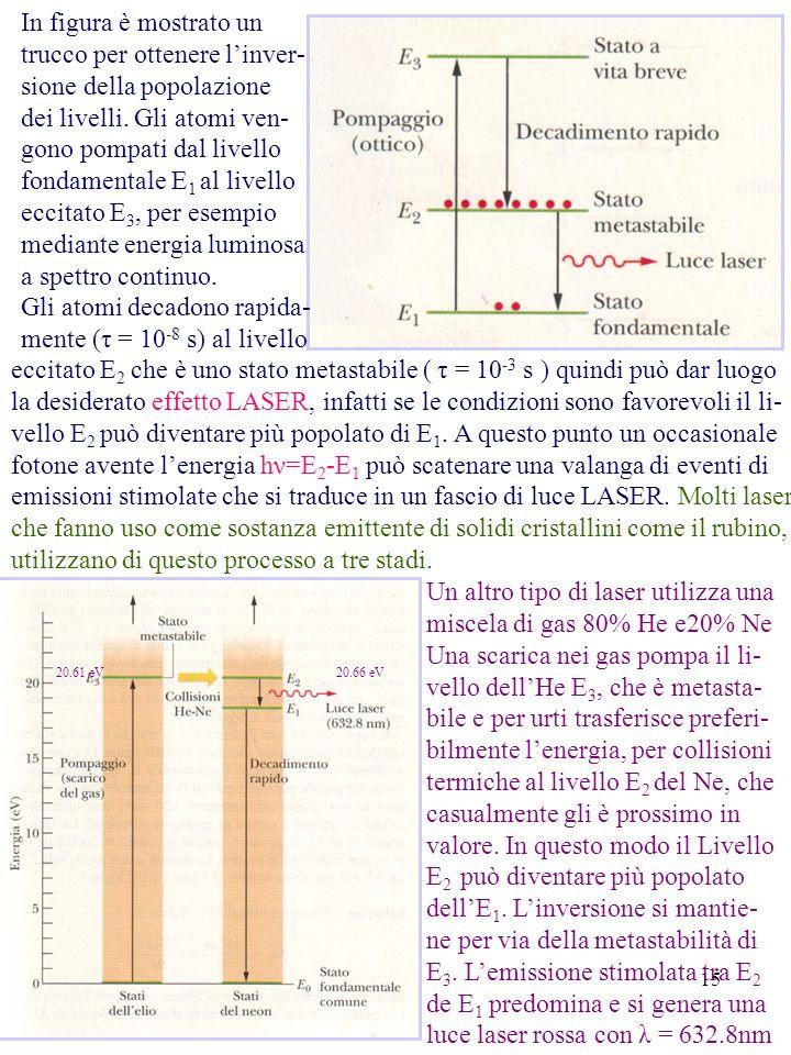 15 In figura è mostrato un trucco per ottenere linver- sione della popolazione dei livelli. Gli atomi ven- gono pompati dal livello fondamentale E 1 a