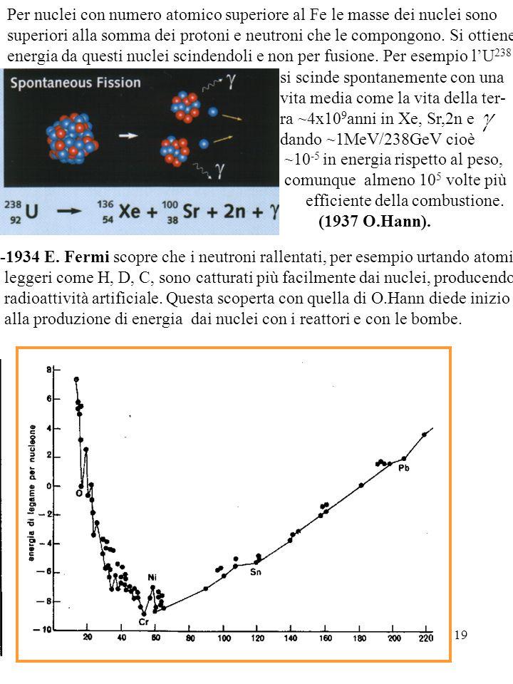 19 Per nuclei con numero atomico superiore al Fe le masse dei nuclei sono superiori alla somma dei protoni e neutroni che le compongono. Si ottiene en