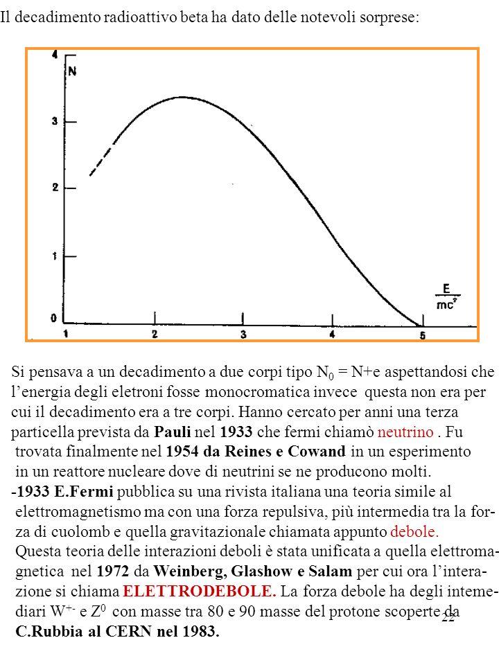 22 Il decadimento radioattivo beta ha dato delle notevoli sorprese: Si pensava a un decadimento a due corpi tipo N 0 = N+e aspettandosi che lenergia d