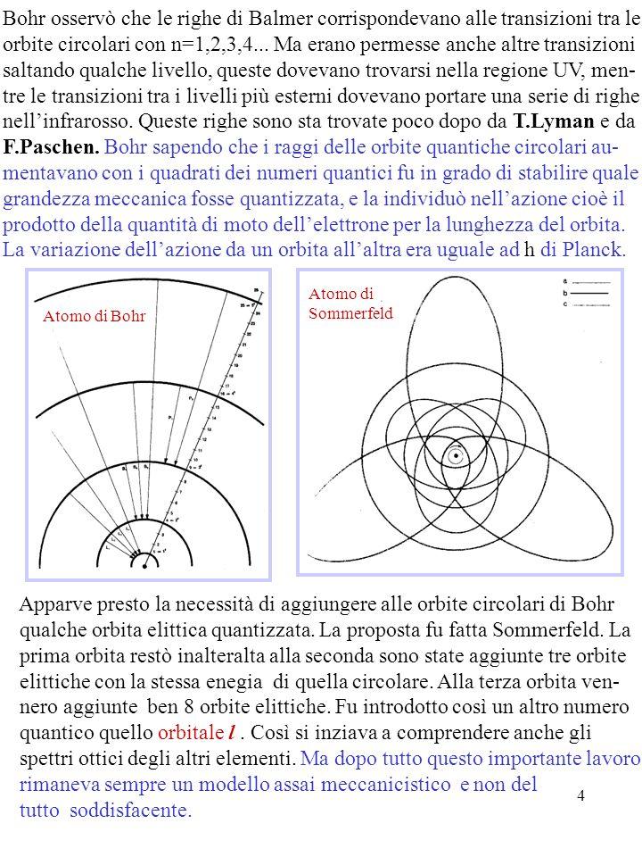 4 Atomo di Bohr Atomo di Sommerfeld Bohr osservò che le righe di Balmer corrispondevano alle transizioni tra le orbite circolari con n=1,2,3,4... Ma e