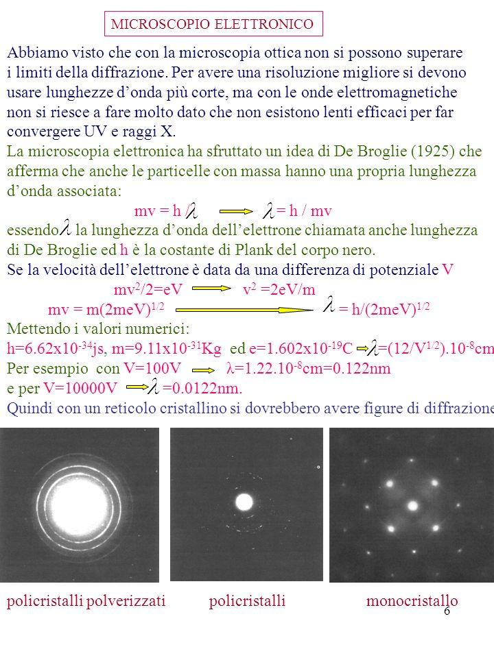 6 MICROSCOPIO ELETTRONICO Abbiamo visto che con la microscopia ottica non si possono superare i limiti della diffrazione. Per avere una risoluzione mi